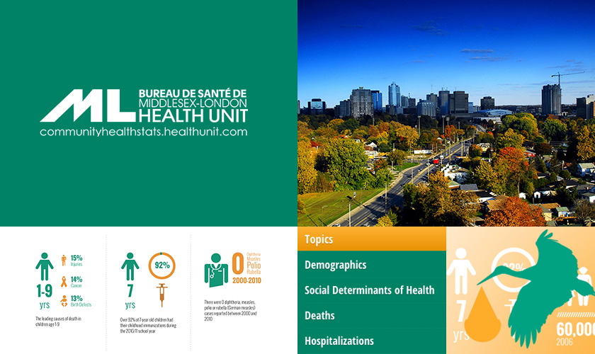 Images representing Middlesex-London Health Unit – Community Report